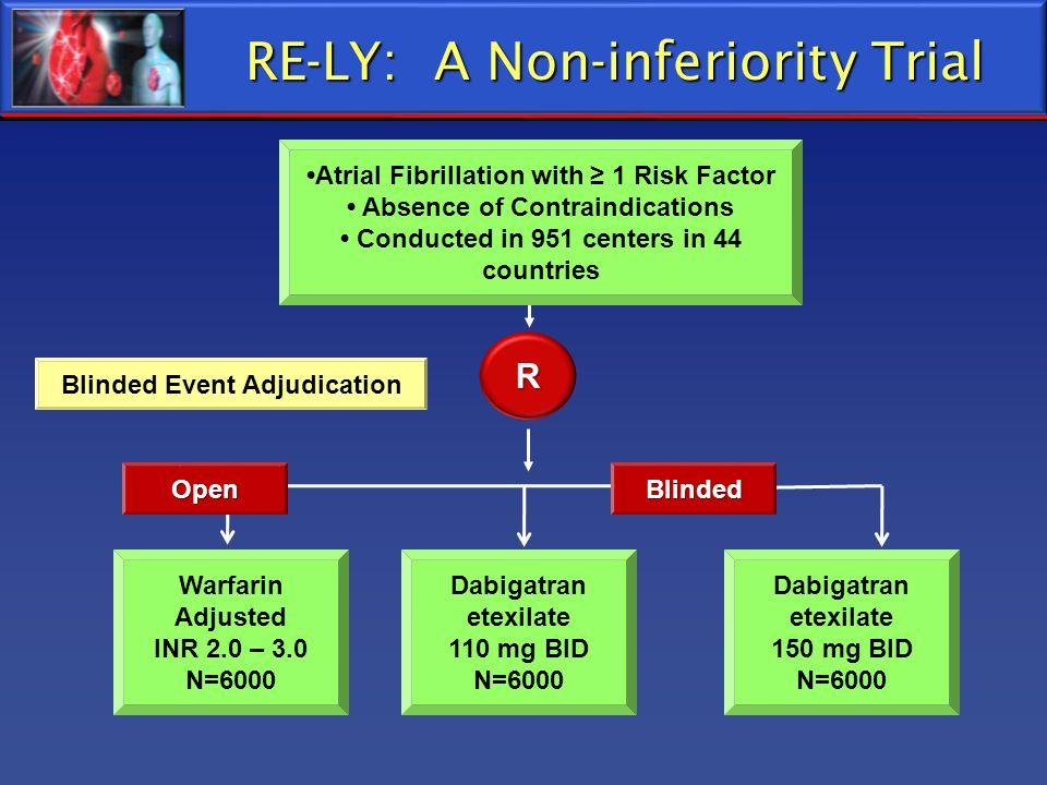 RE-LY: A Non-inferiority Trial