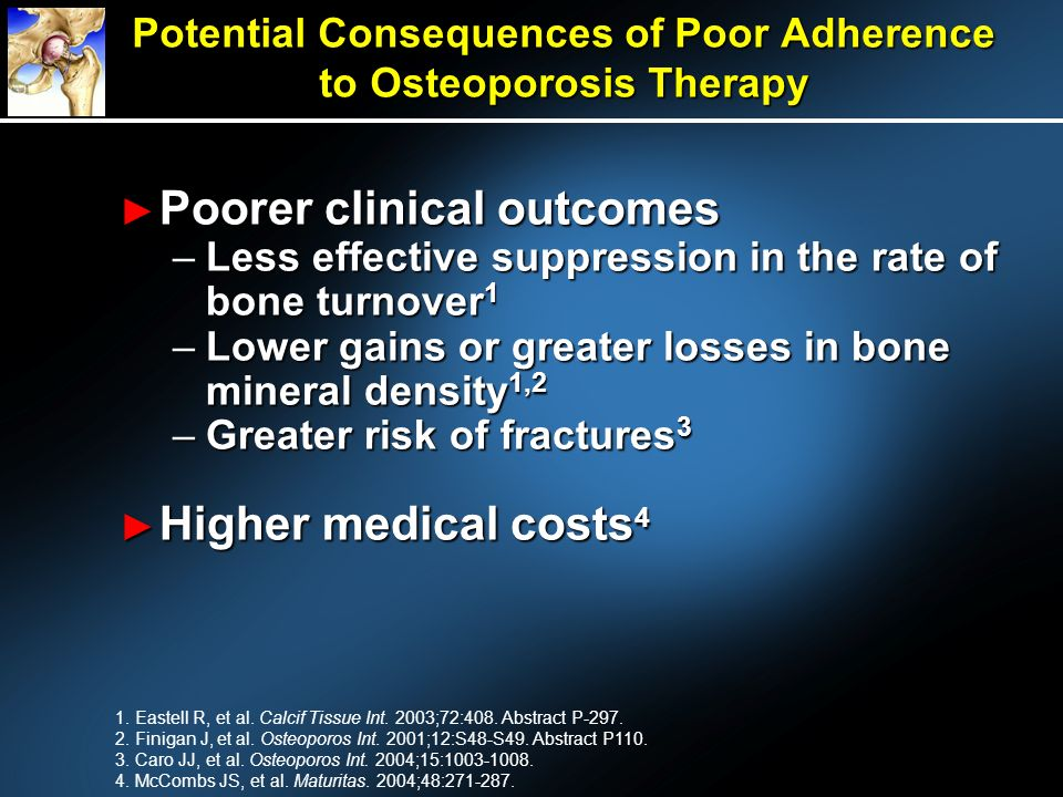 Potential Consequences of Poor Adherence to Osteoporosis Therapy