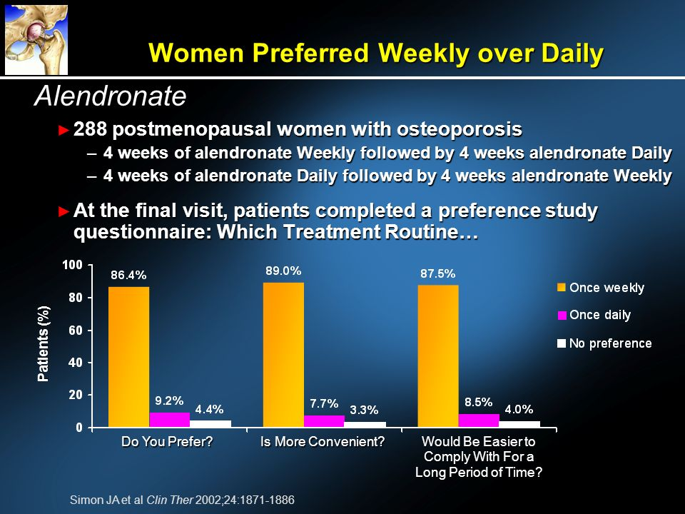 Women Preferred Weekly over Daily