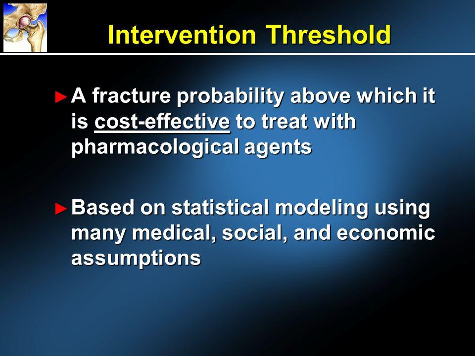Intervention Threshold