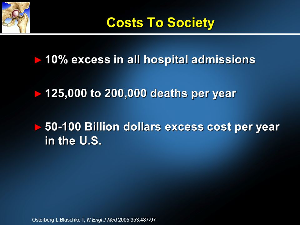 Costs To Society 10% excess in all hospital admissions