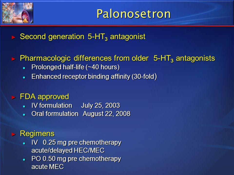 Palonosetron Second generation 5-HT3 antagonist