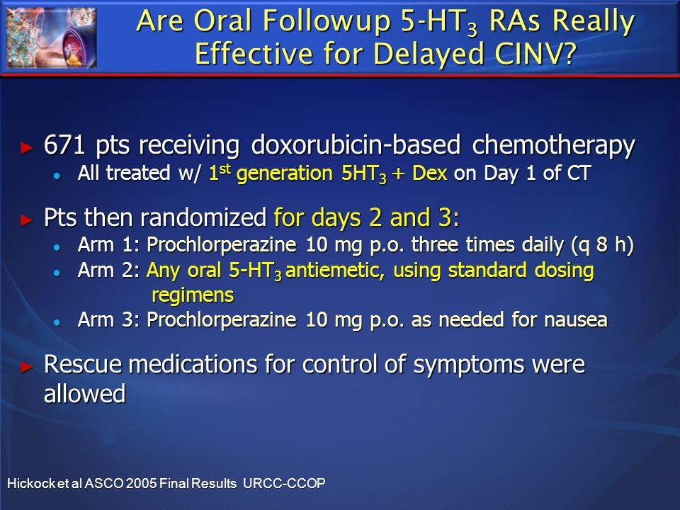 Are Oral Followup 5-HT3 RAs Really Effective for Delayed CINV
