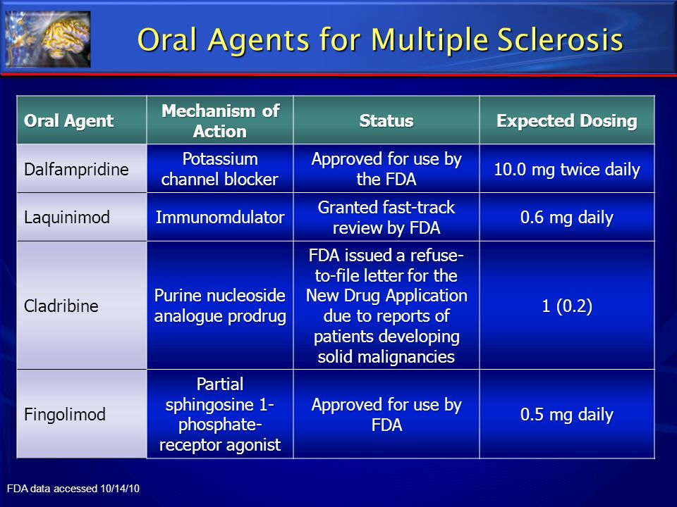 Oral Agents for Multiple Sclerosis