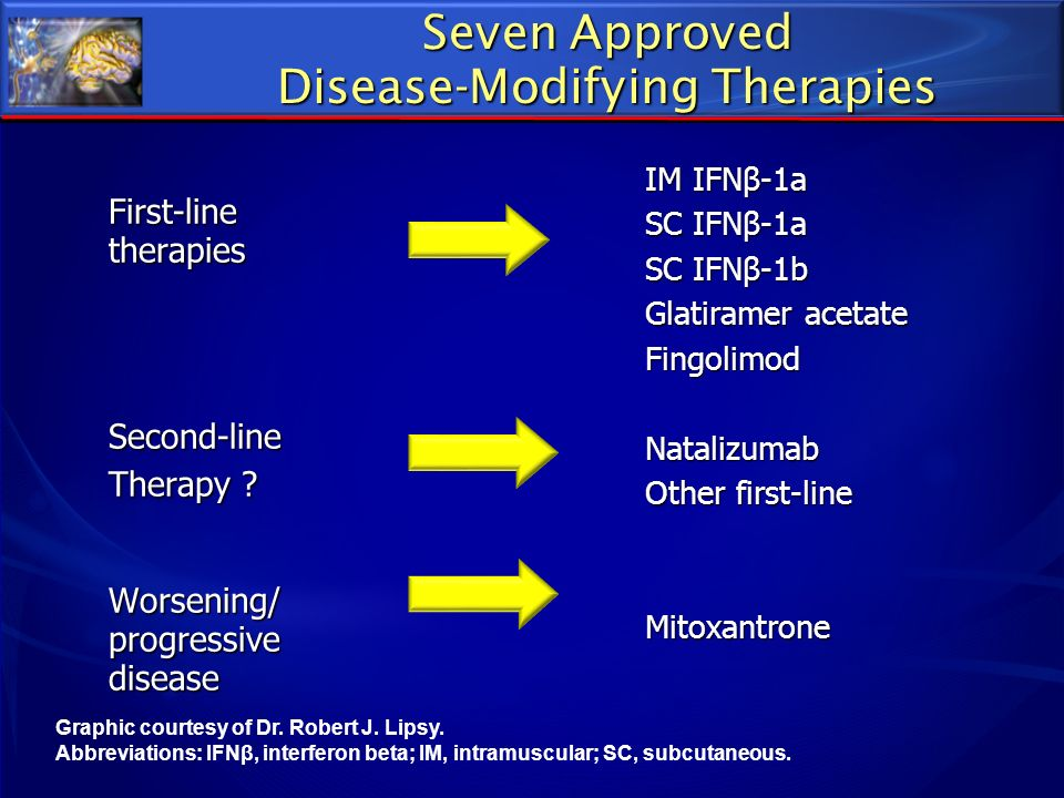 Seven Approved Disease-Modifying Therapies