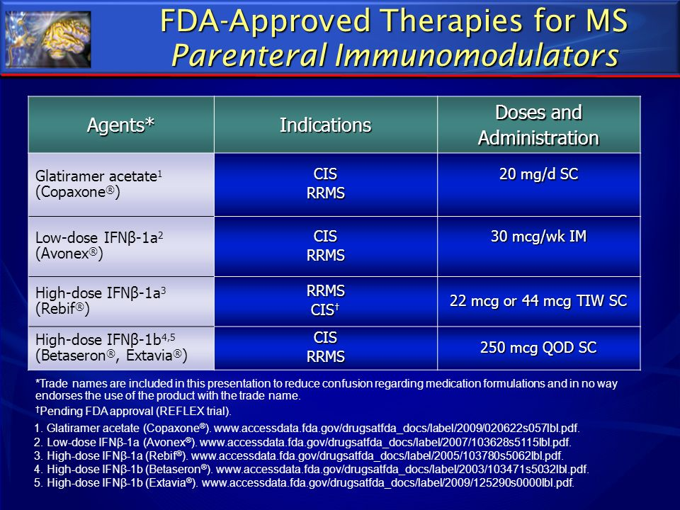 FDA-Approved Therapies for MS Parenteral Immunomodulators