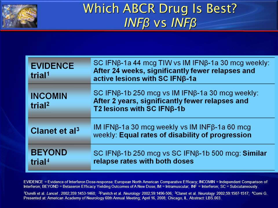 Which ABCR Drug Is Best INFβ vs INFβ