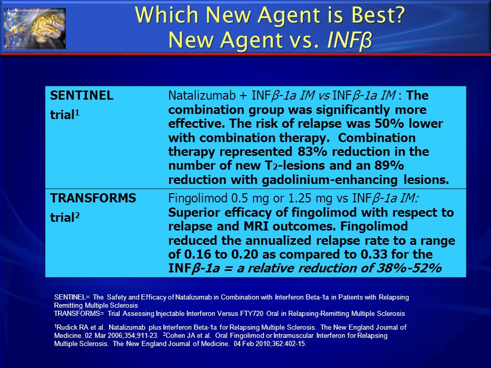 Which New Agent is Best New Agent vs. INFβ