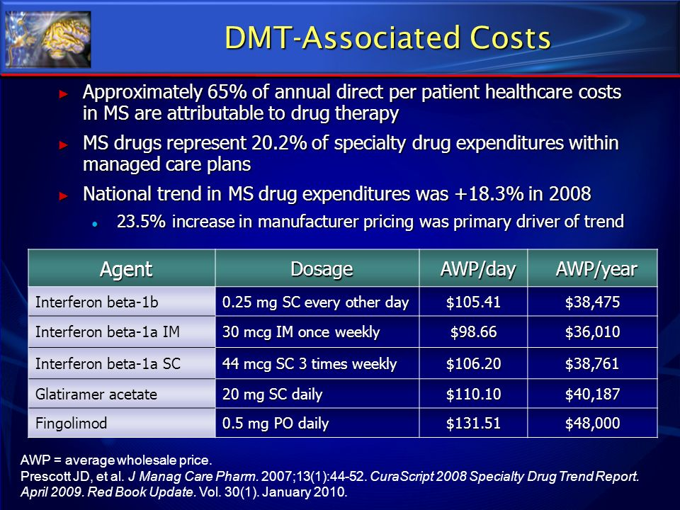 DMT-Associated Costs Agent