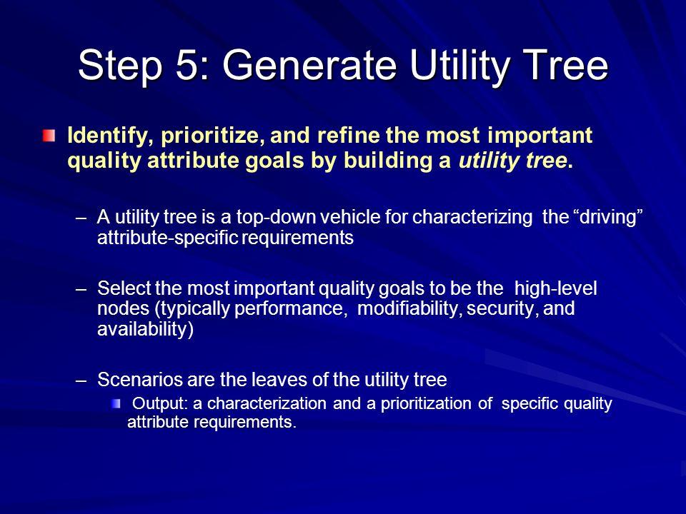 Step 5: Generate Utility Tree