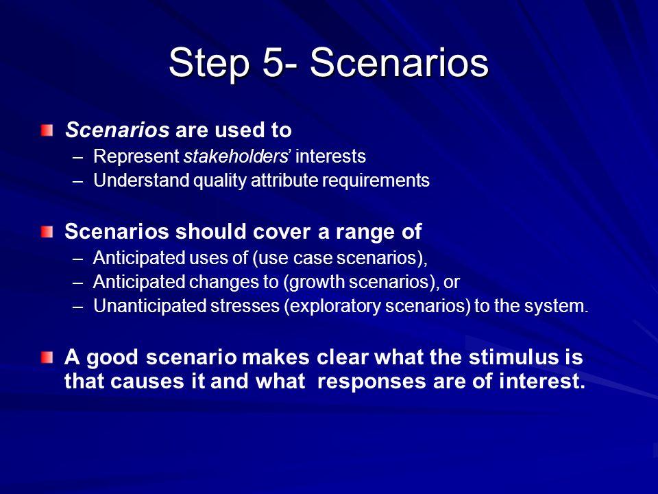 Step 5- Scenarios Scenarios are used to