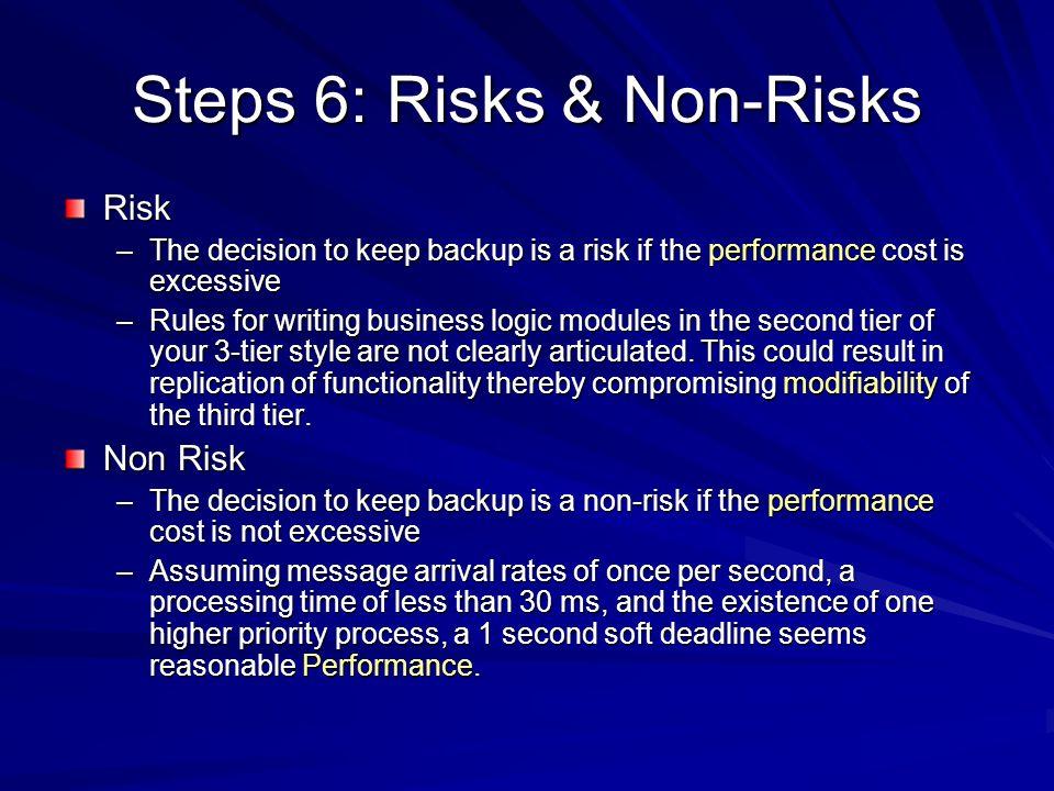 Steps 6: Risks & Non-Risks