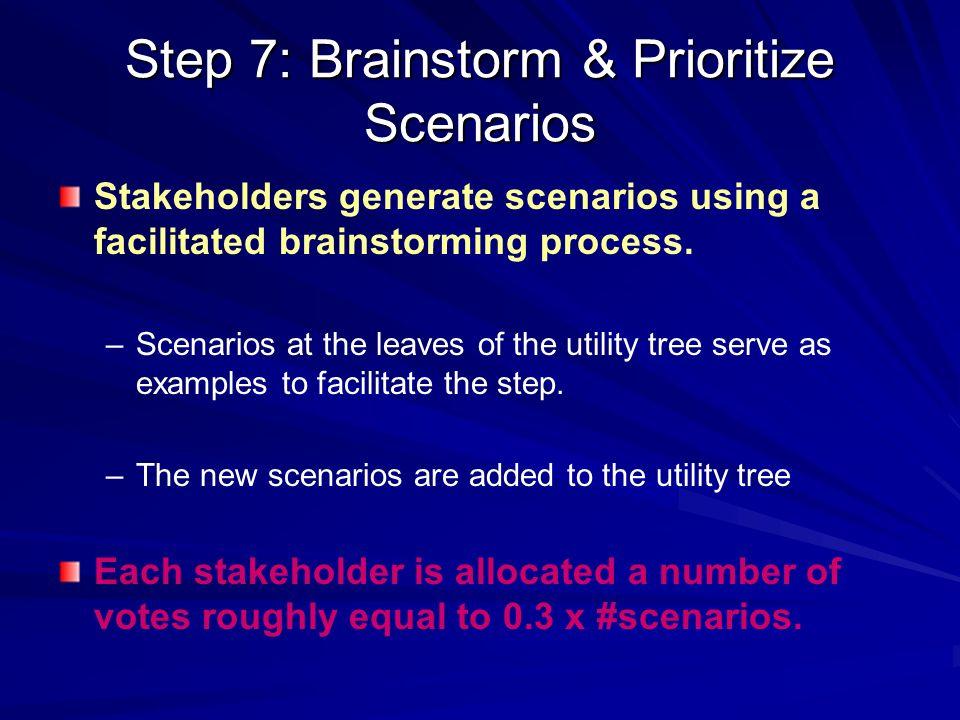 Step 7: Brainstorm & Prioritize Scenarios