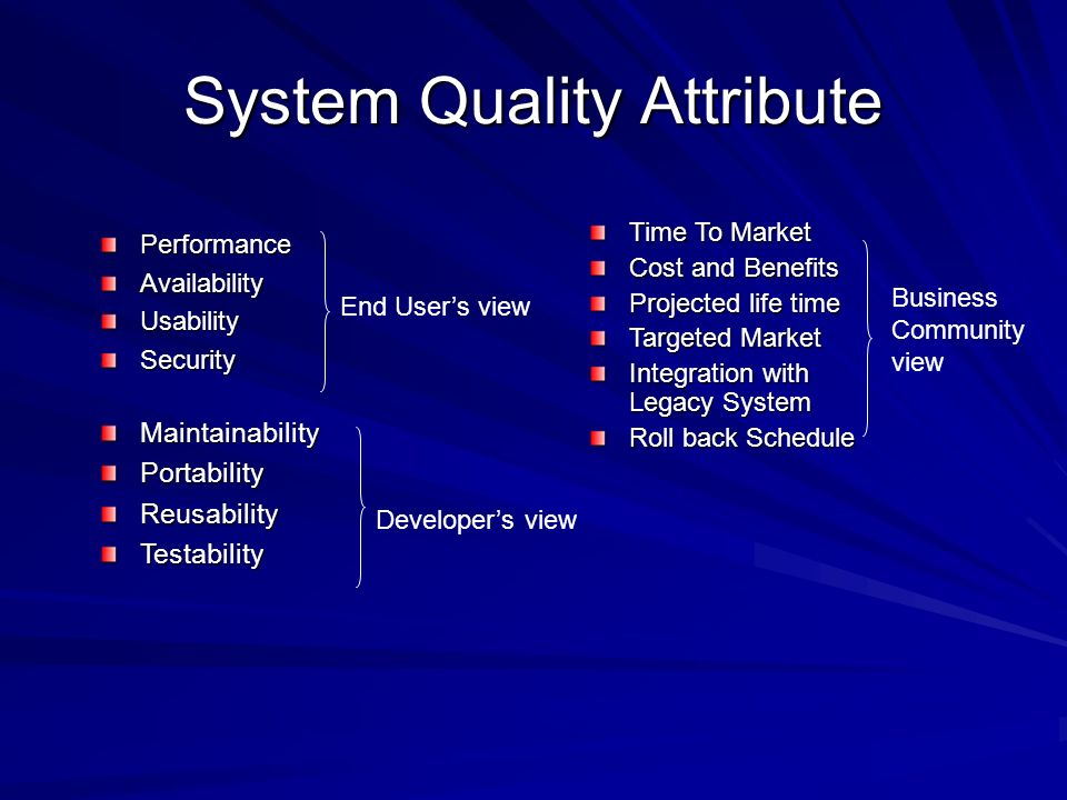 System Quality Attribute