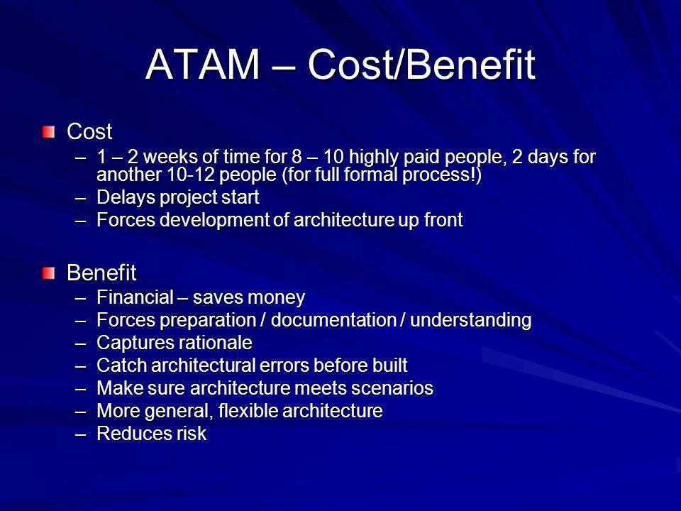 ATAM – Cost/Benefit Cost Benefit
