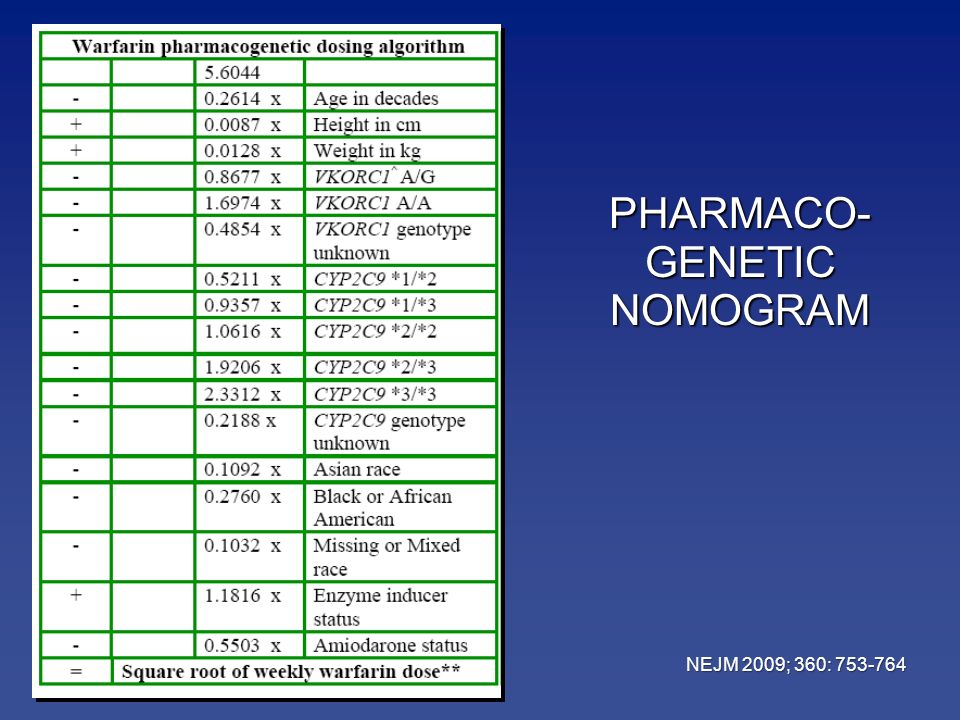 PHARMACO- GENETIC NOMOGRAM