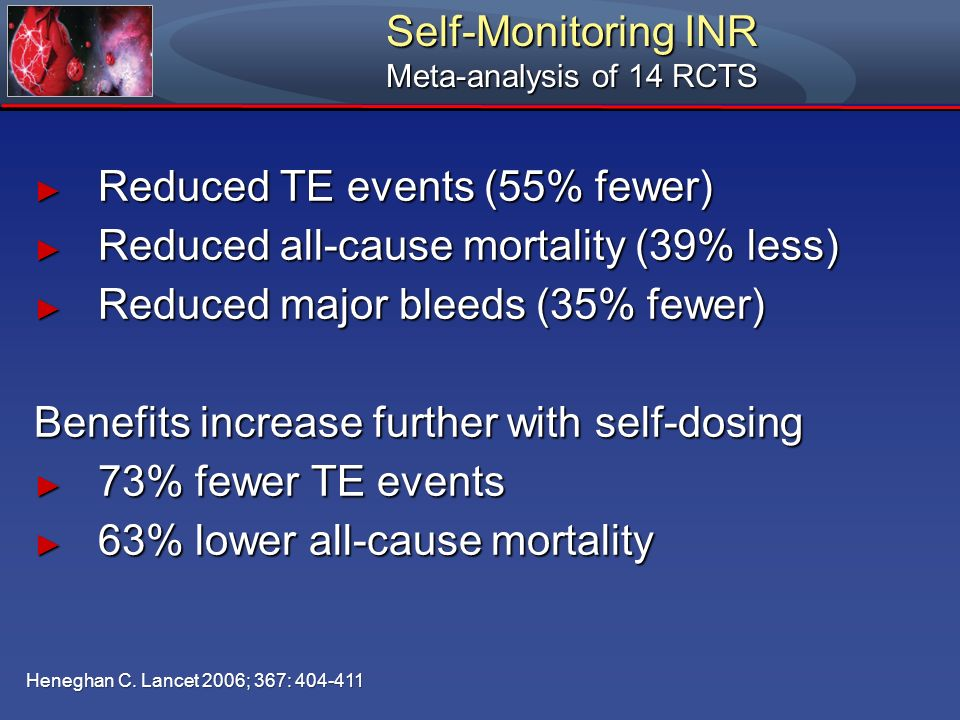 Self-Monitoring INR Meta-analysis of 14 RCTS