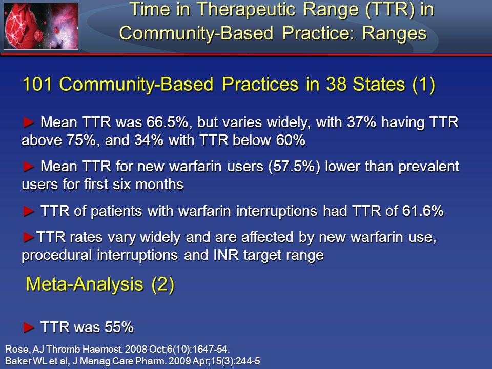 Time in Therapeutic Range (TTR) in