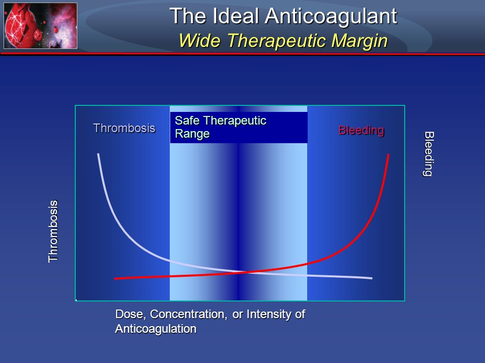 The Ideal Anticoagulant Wide Therapeutic Margin