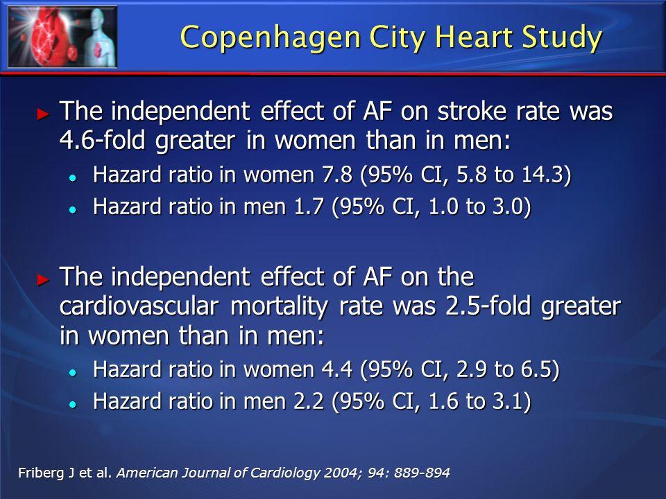 Copenhagen City Heart Study