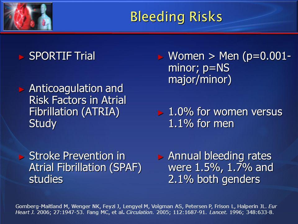 Bleeding Risks SPORTIF Trial