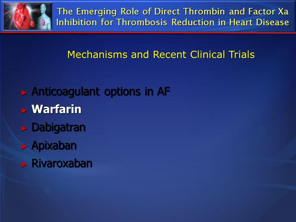 Anticoagulant options in AF Warfarin Dabigatran Apixaban Rivaroxaban