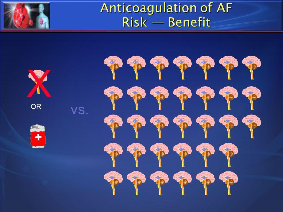 Anticoagulation of AF Risk — Benefit