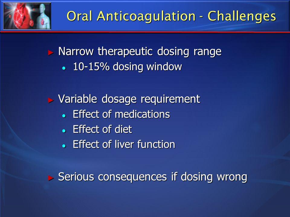 Oral Anticoagulation - Challenges