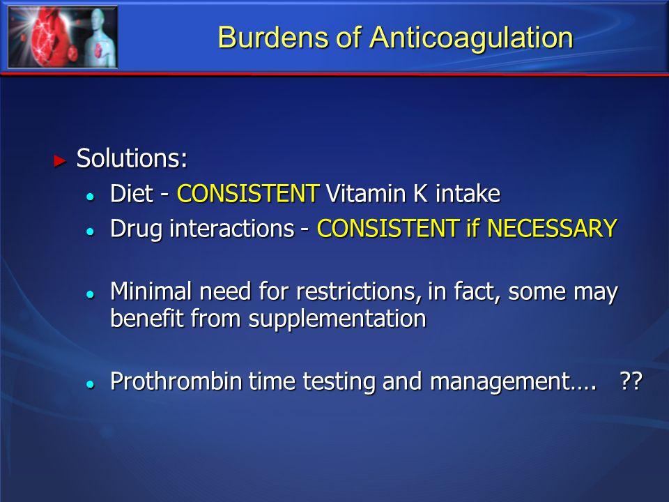 Burdens of Anticoagulation