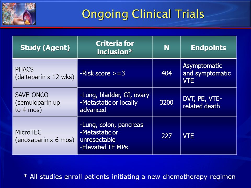 Ongoing Clinical Trials