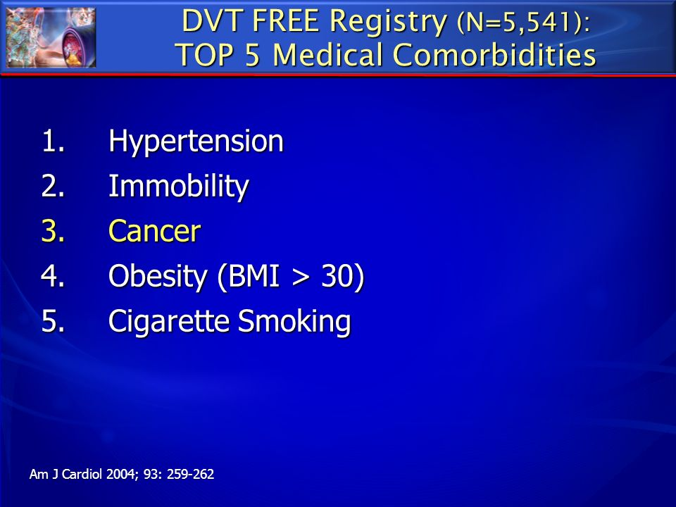 DVT FREE Registry (N=5,541): TOP 5 Medical Comorbidities