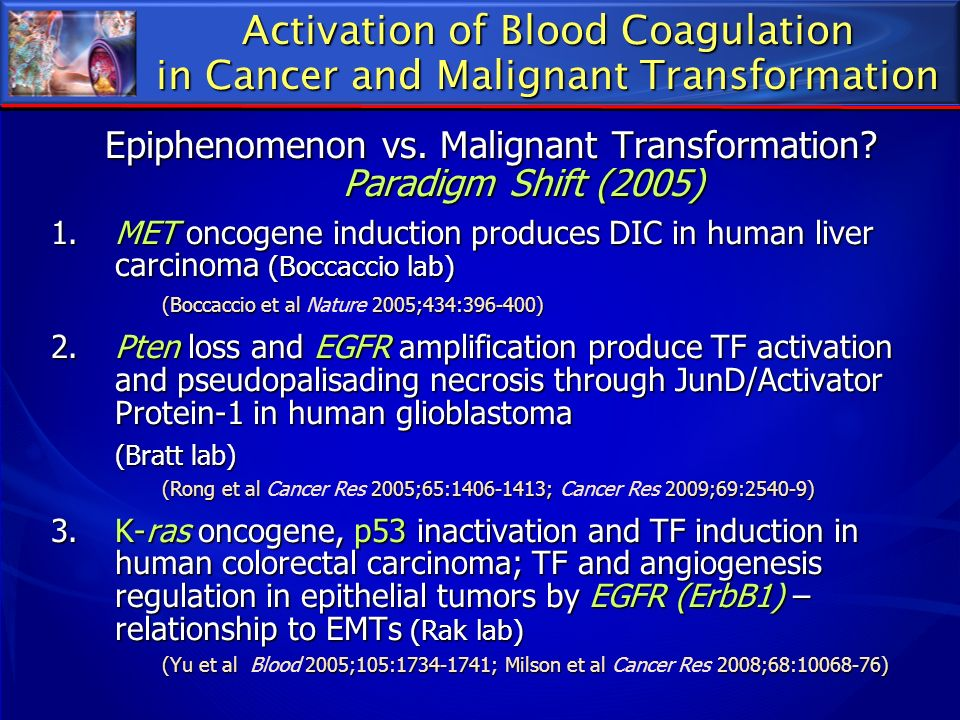 Activation of Blood Coagulation in Cancer and Malignant Transformation