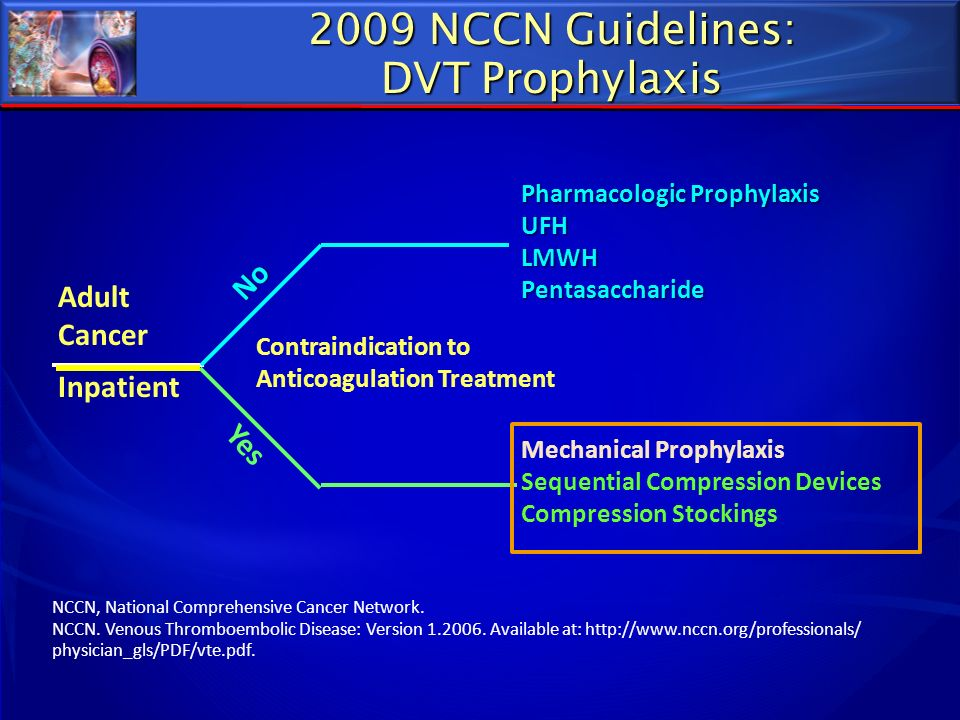 2009 NCCN Guidelines: DVT Prophylaxis
