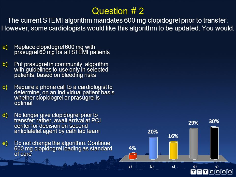 Question # 2 The current STEMI algorithm mandates 600 mg clopidogrel prior to transfer: However, some cardiologists would like this algorithm to be updated. You would:
