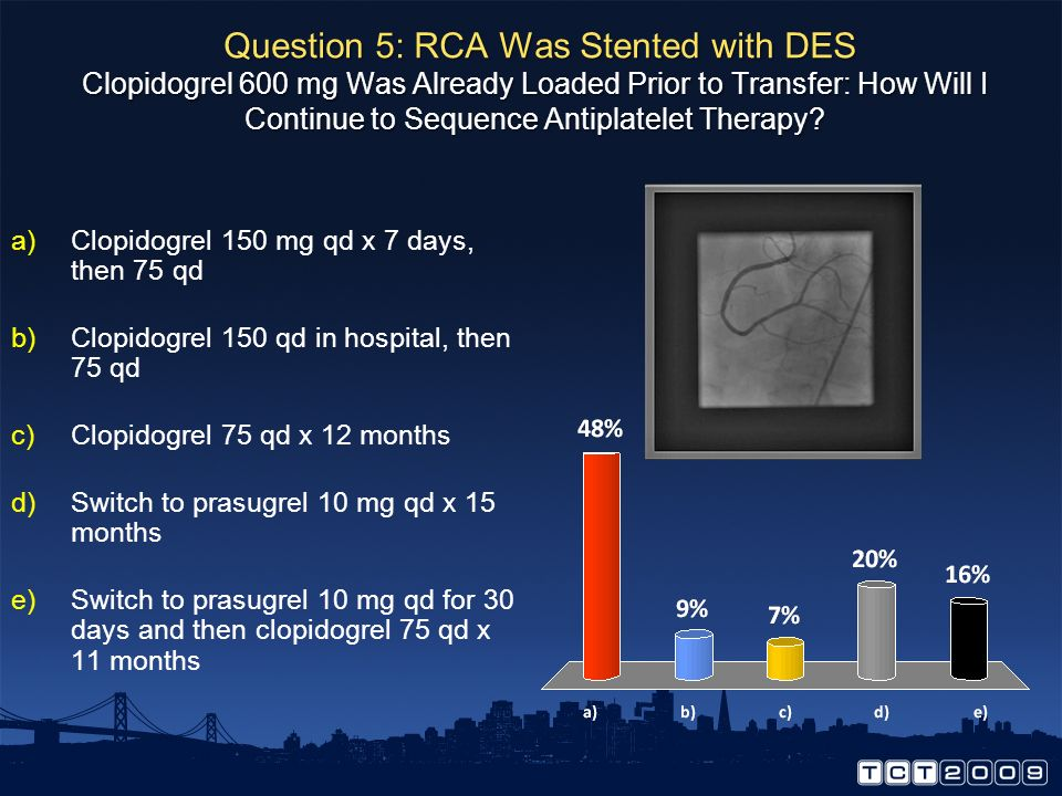 Question 5: RCA Was Stented with DES Clopidogrel 600 mg Was Already Loaded Prior to Transfer: How Will I Continue to Sequence Antiplatelet Therapy
