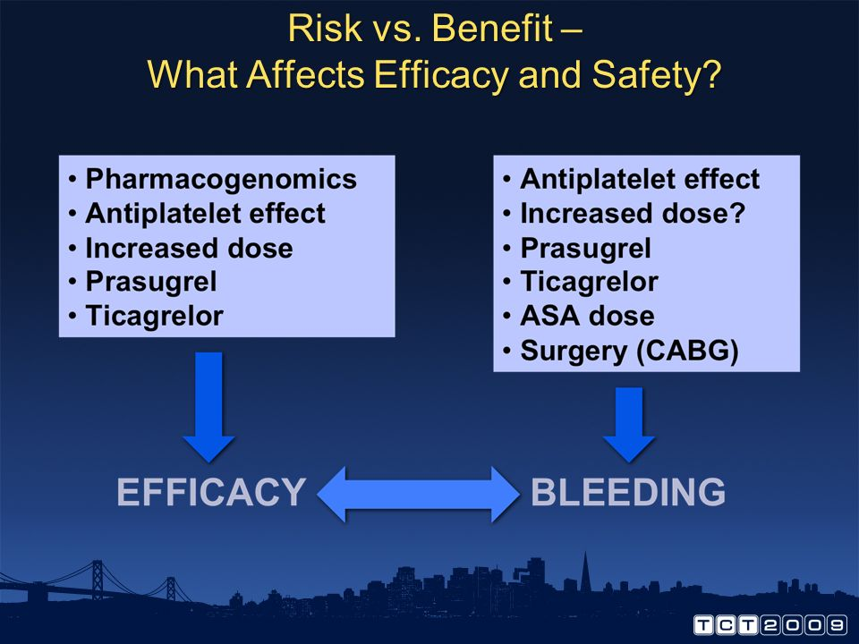 Risk vs. Benefit – What Affects Efficacy and Safety