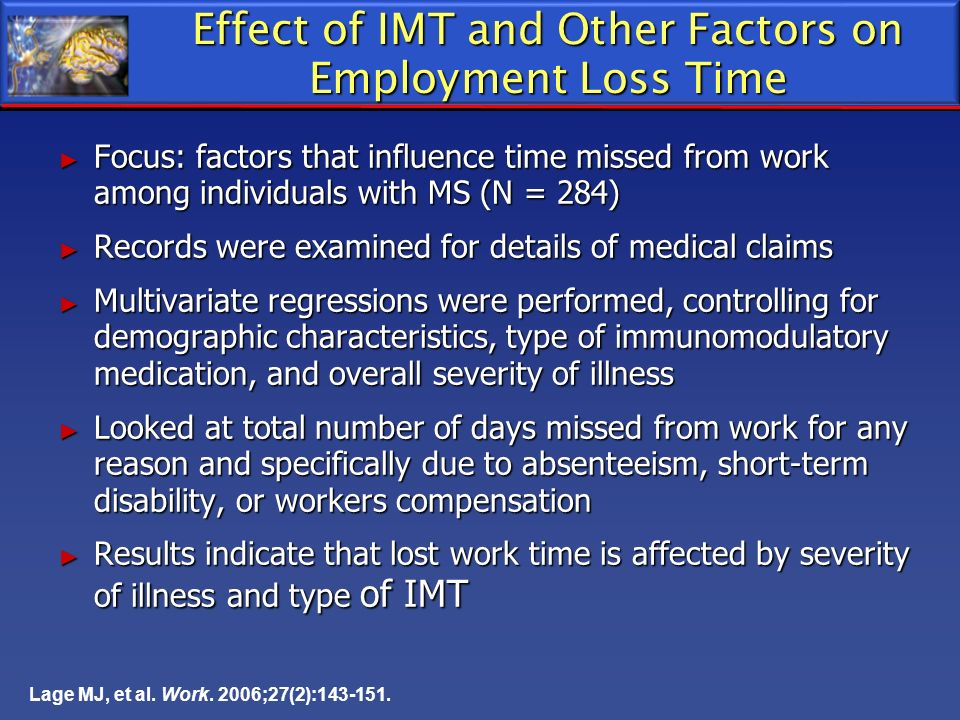 Effect of IMT and Other Factors on Employment Loss Time