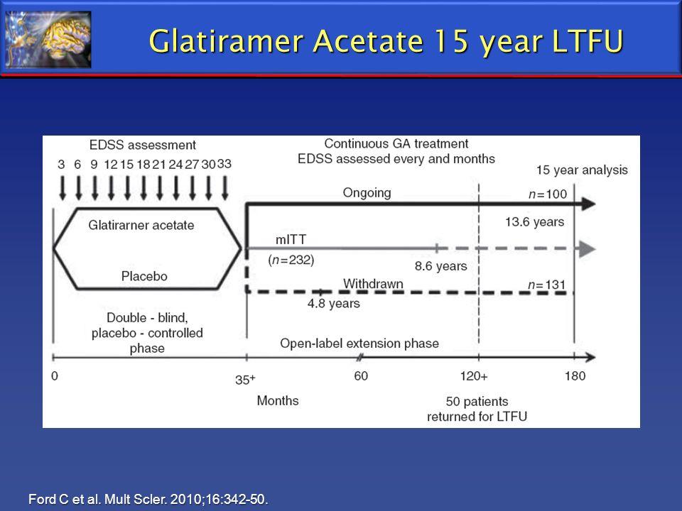 Glatiramer Acetate 15 year LTFU