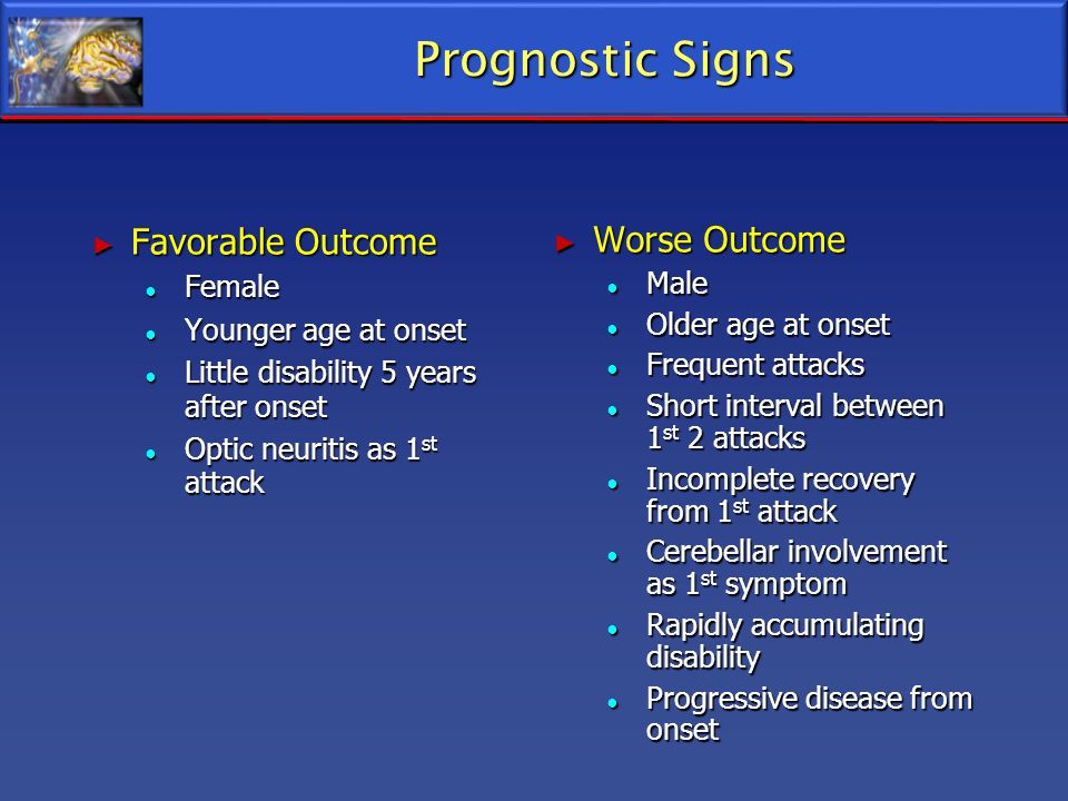 Prognostic Signs Favorable Outcome Worse Outcome Female Male