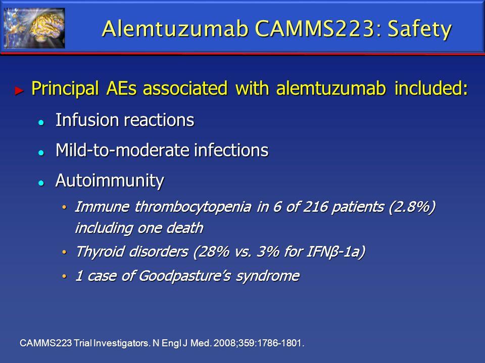 Alemtuzumab CAMMS223: Safety