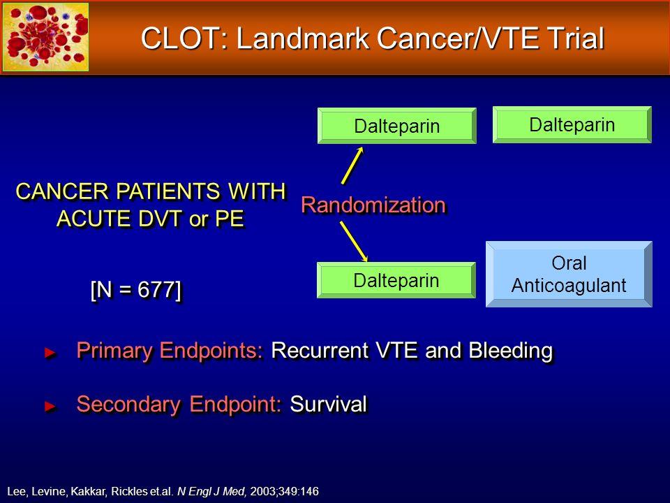 CLOT: Landmark Cancer/VTE Trial
