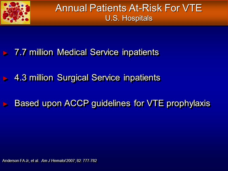 Annual Patients At-Risk For VTE U.S. Hospitals