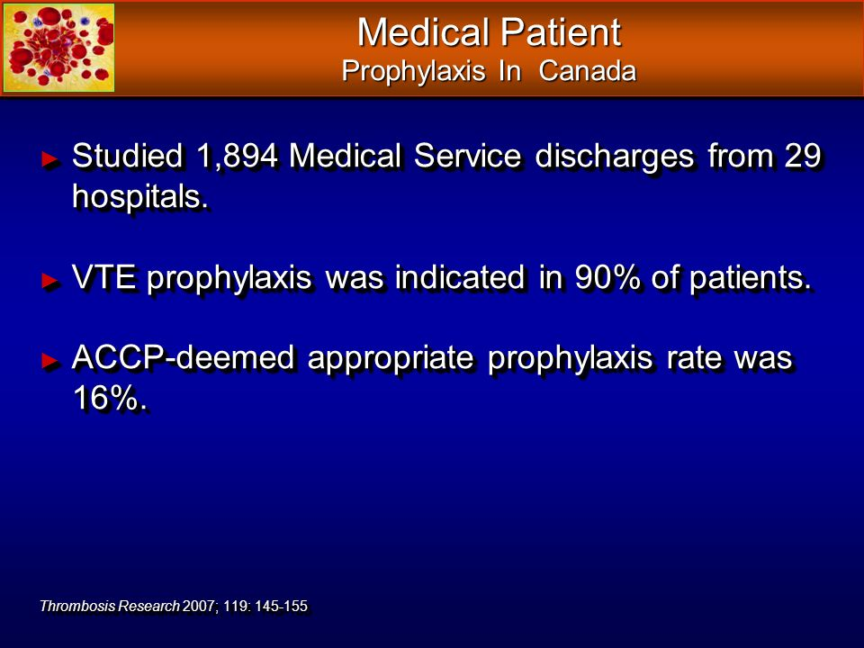 Medical Patient Prophylaxis In Canada