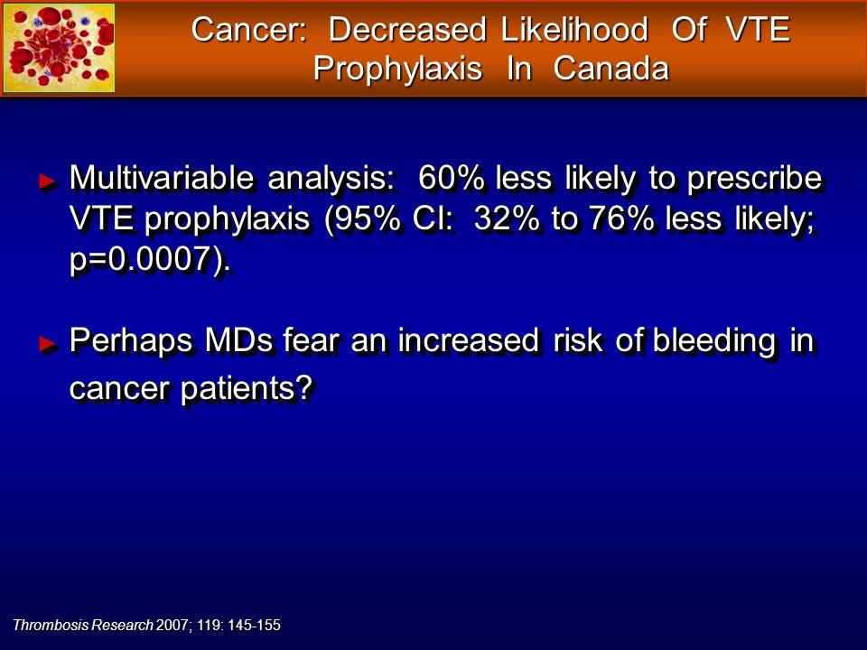 Cancer: Decreased Likelihood Of VTE Prophylaxis In Canada