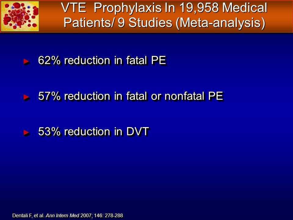 VTE Prophylaxis In 19,958 Medical Patients/ 9 Studies (Meta-analysis)
