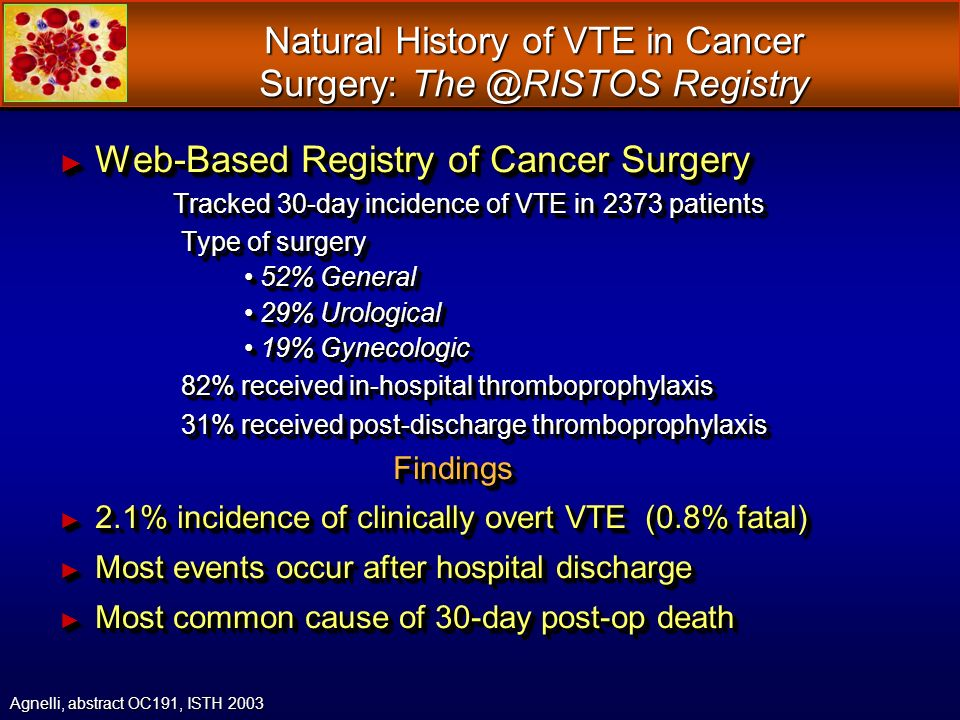 Natural History of VTE in Cancer Surgery: The @RISTOS Registry