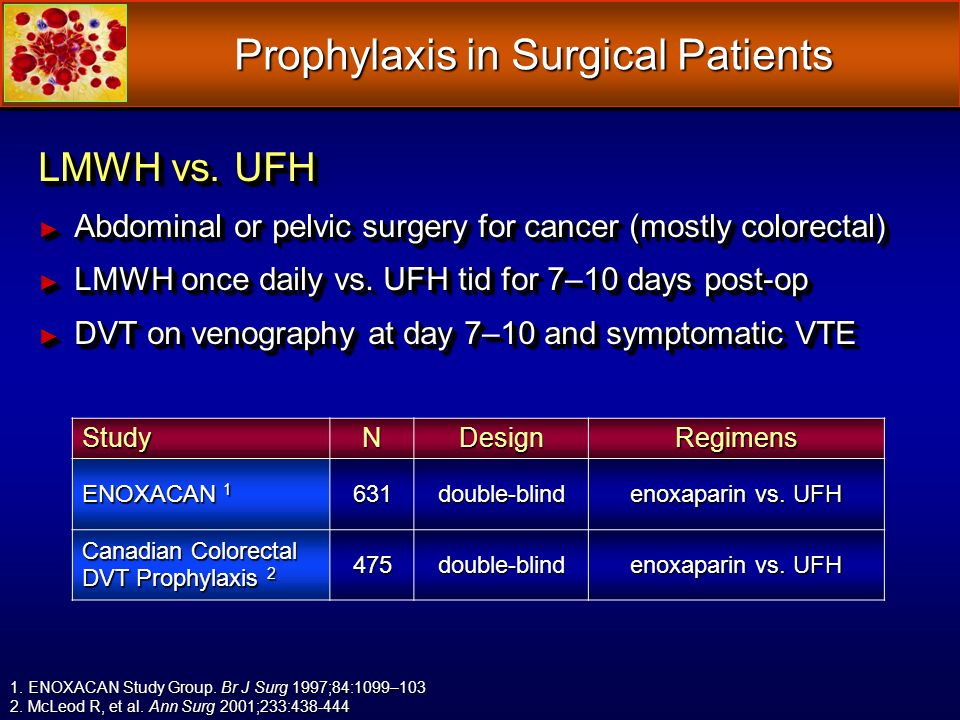 Prophylaxis in Surgical Patients