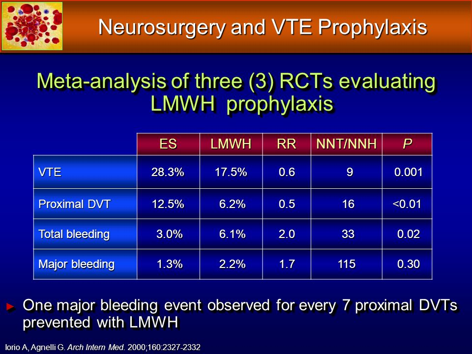 Neurosurgery and VTE Prophylaxis