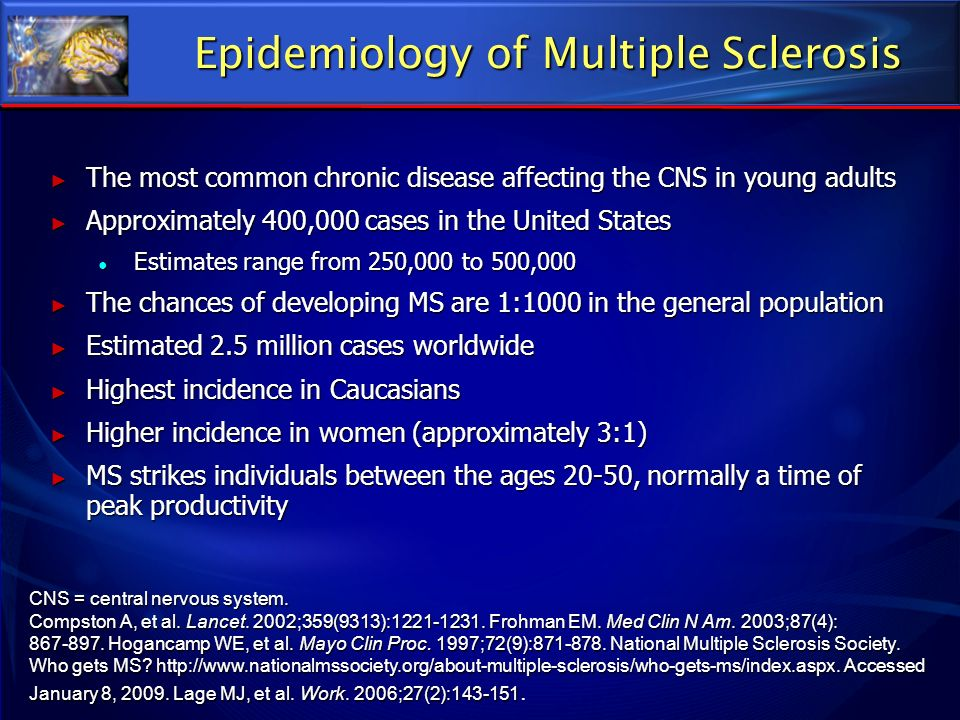 Epidemiology of Multiple Sclerosis