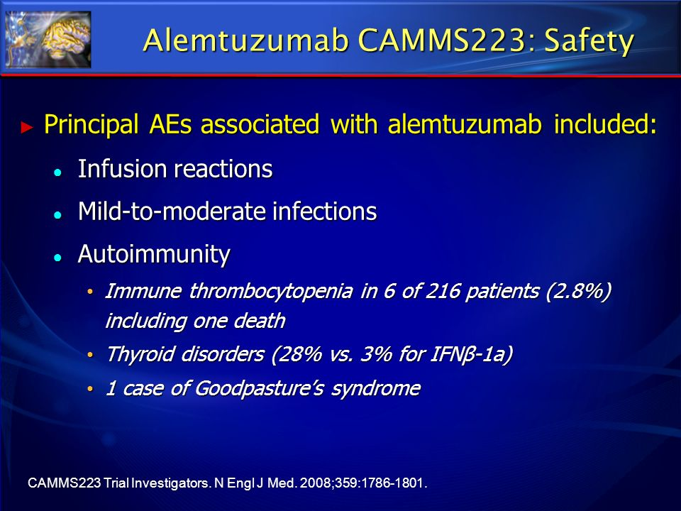 Alemtuzumab CAMMS223: Safety